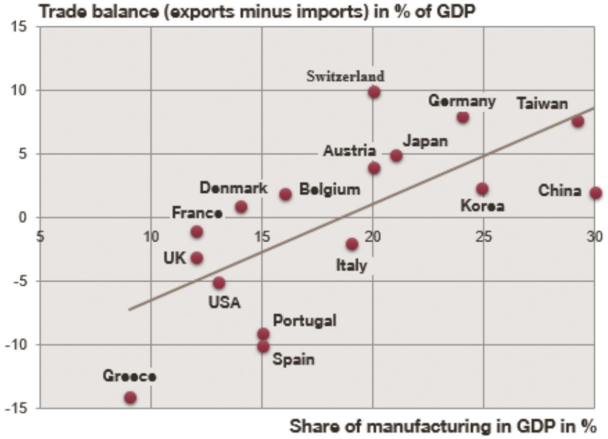 Hidden Champions – The Vanguard of Germany in Globalia – Economics